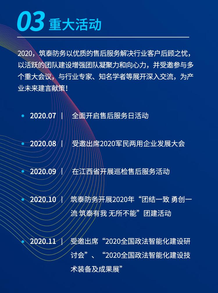 完成300+项目!服务20万+人次!揭晓筑泰防务2020年成绩单